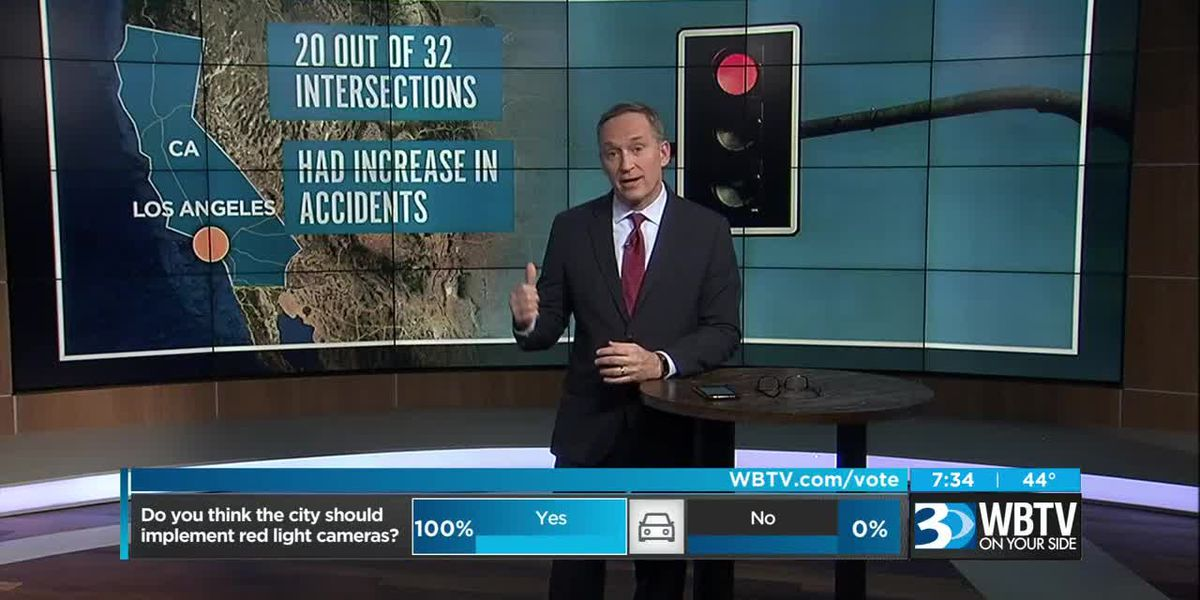 The problem with traffic deaths in Charlotte