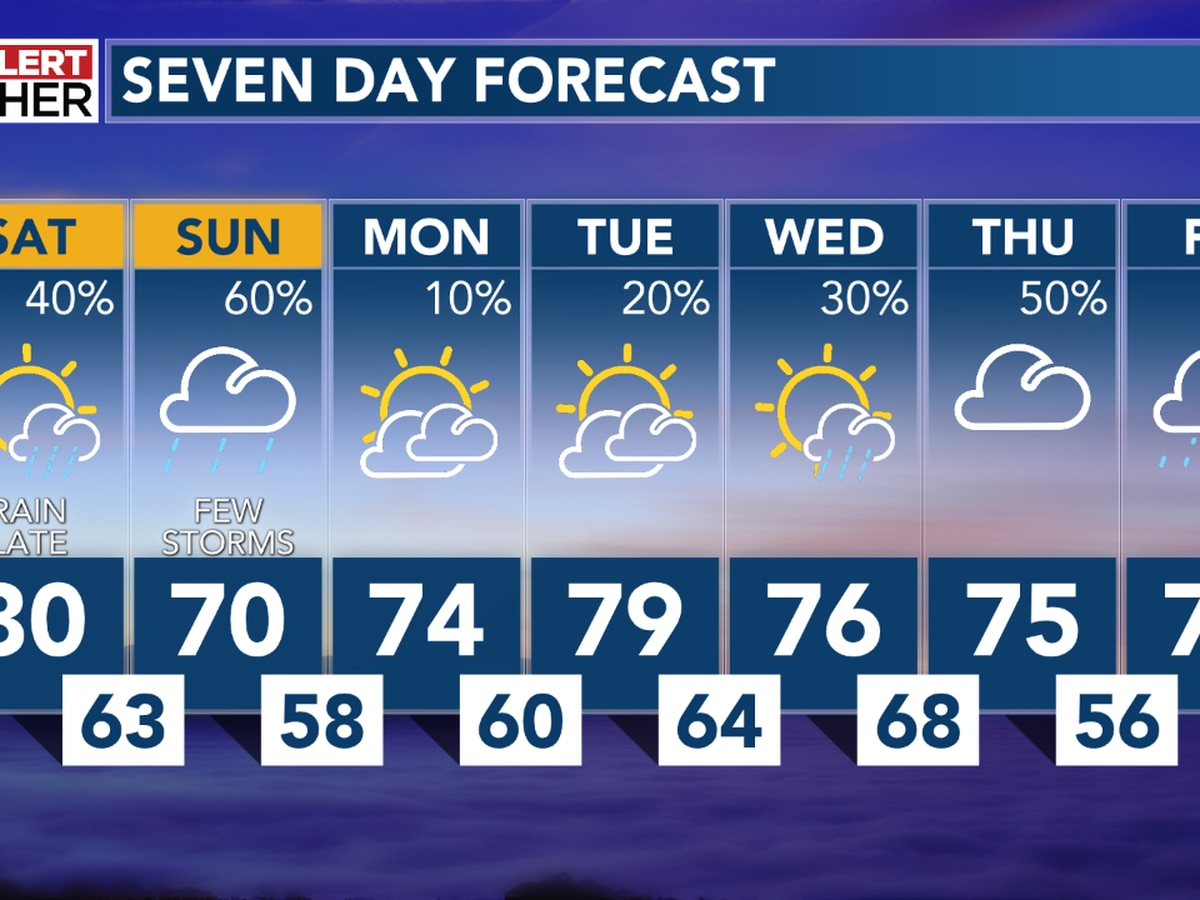 First Alert for late Saturday into Sunday, with developing rain