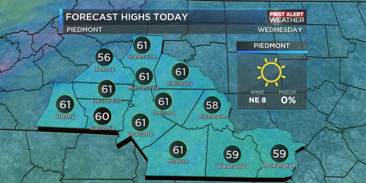 Below average temperatures for March today with wall-to-wall sunshine
