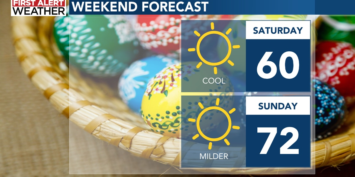 Cool today - warmer weather on the way!