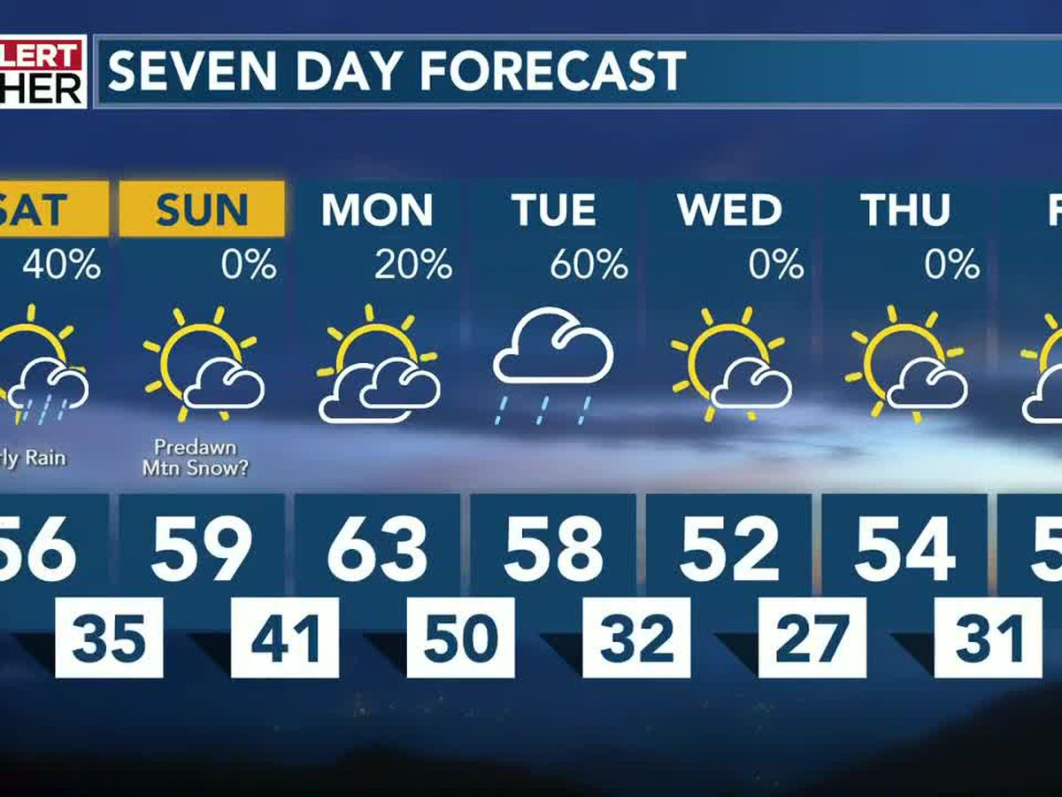 Cold rain will yield to milder weekend