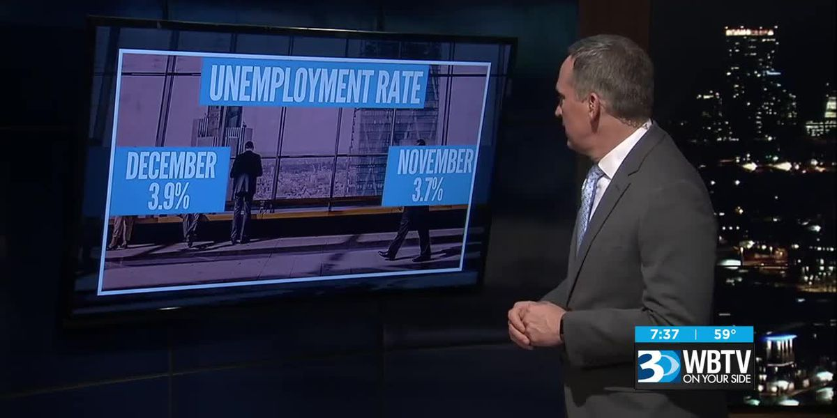 What to know about current unemployment numbers