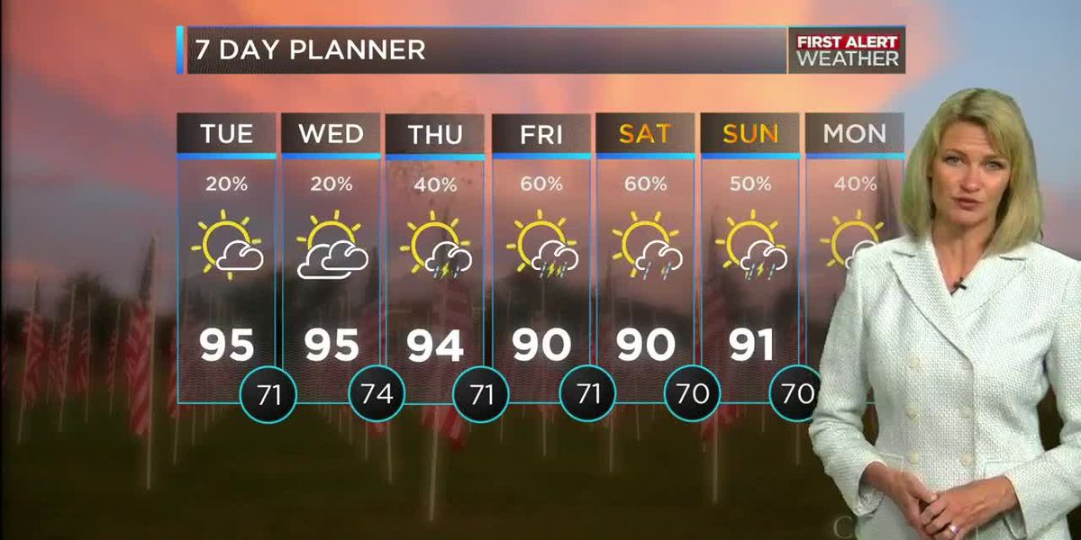 Chance for afternoon thunderstorms as the heat cranks up