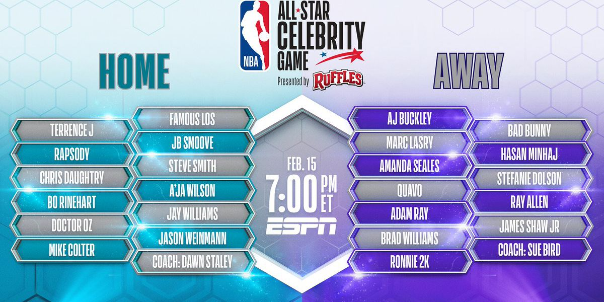 """0b05bbe4870 NBA All-Star Celebrity game rosters feature """"hometown heroes"""