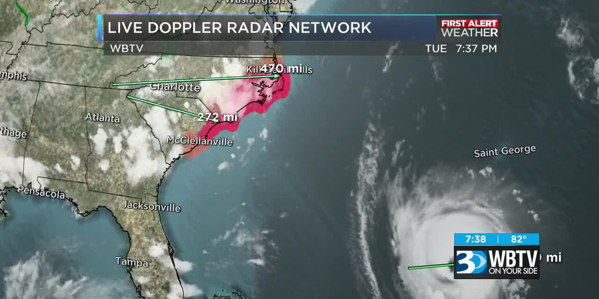On Your Side Tonight: Hurricane Florence