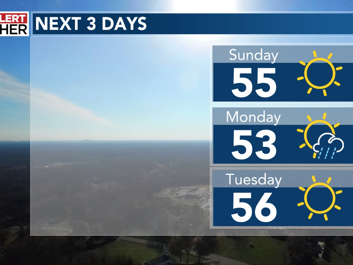 Sun for Sunday! Here's what the week ahead holds