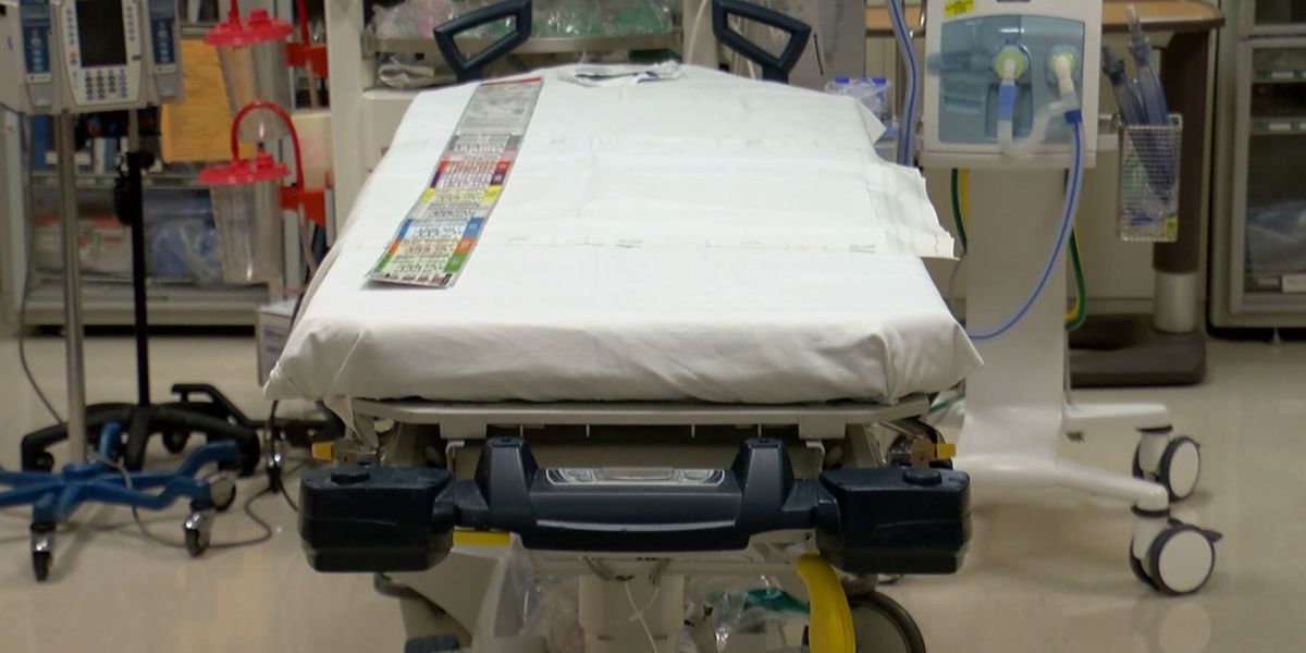Do Charlotte hospitals have enough beds for a COVID-19 surge? Here's what numbers show