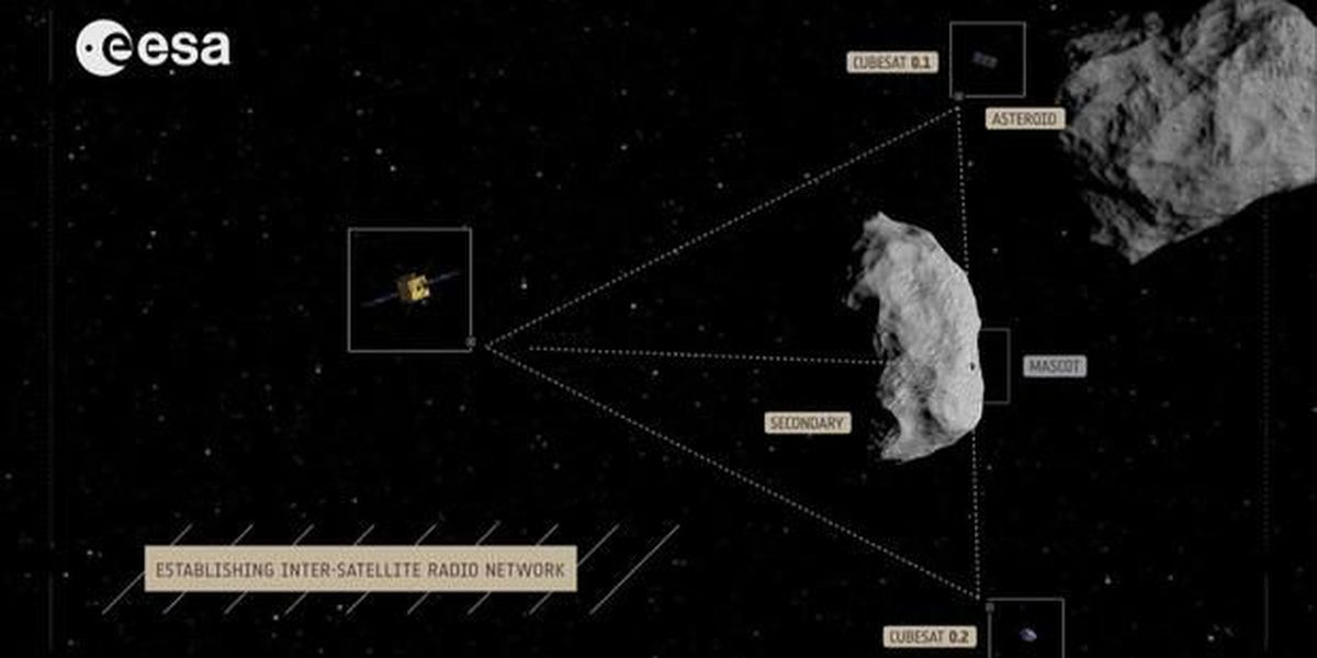 How NASA plans to knock asteroids heading toward Earth off course