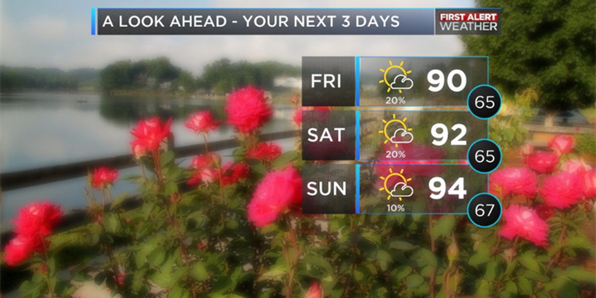 BLOG: Heat wave underway, expected to last through Mother's Day weekend