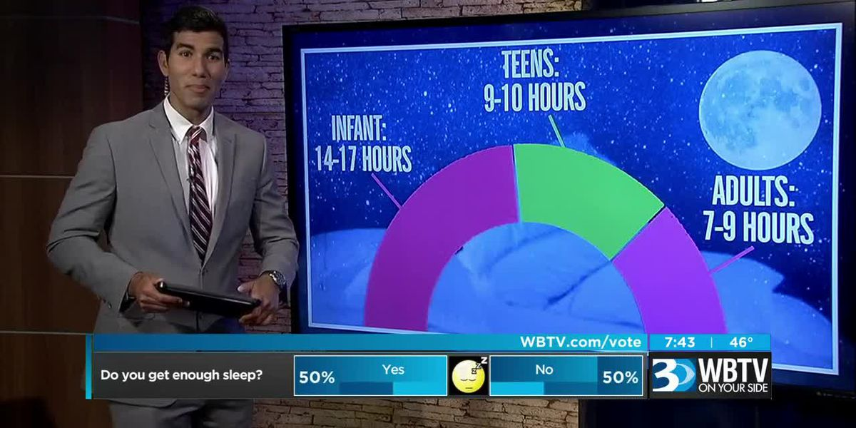 Good Question: Just how important is sleep?
