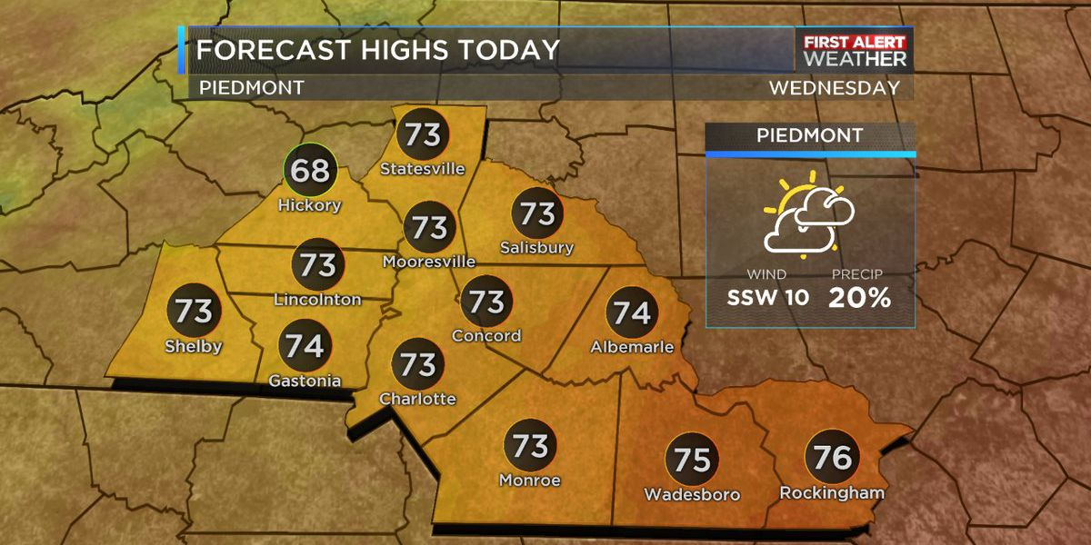 Possible rain shower and cloud coverage with warm temperatures
