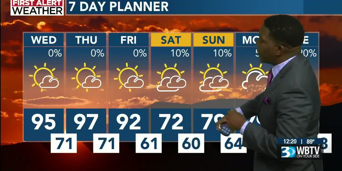 Afternoon highs aim for the mid-90s over the next two days