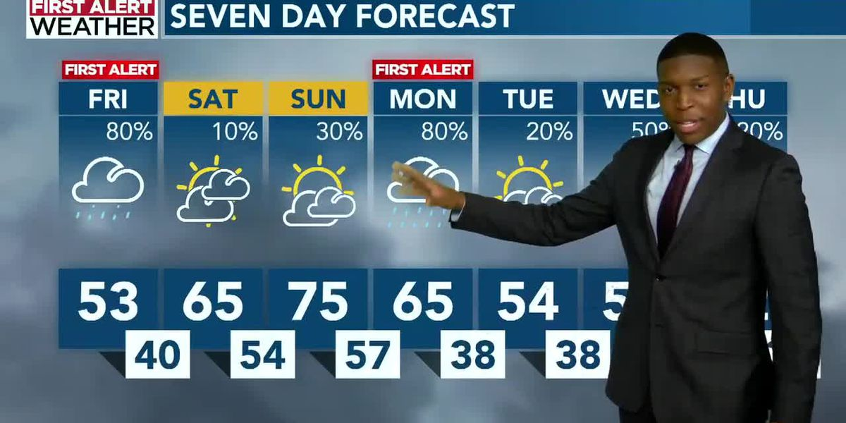 Light to moderate showers possible through Friday evening