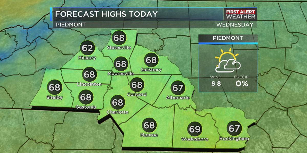 Nice weather, sunshine today with highs jumping into the upper 60s
