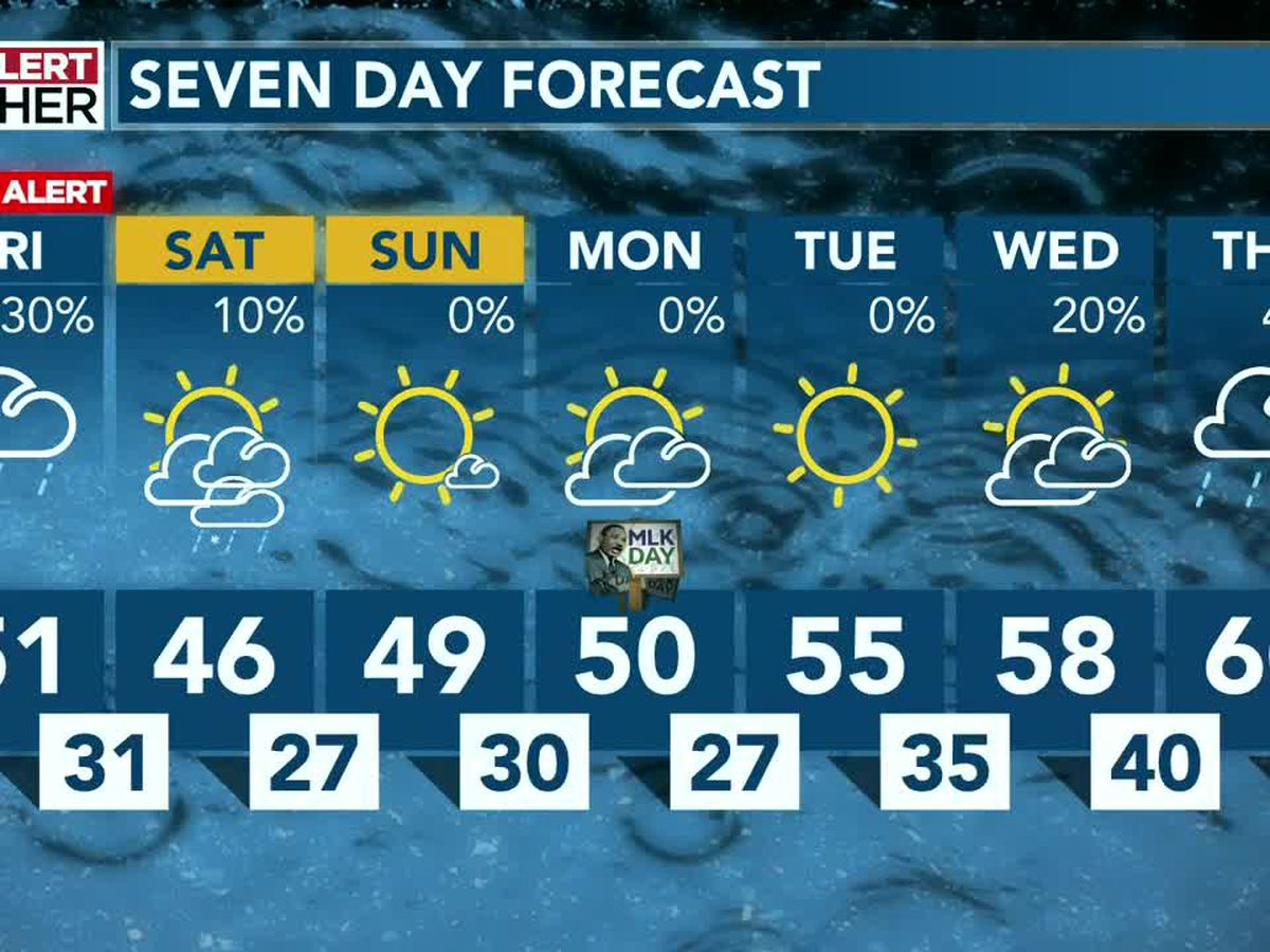 Showers depart as surge of colder air moves in for the weekend