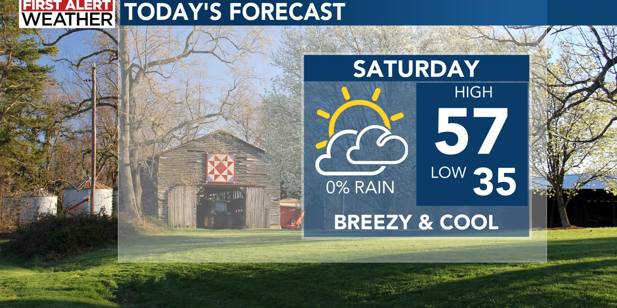 Cool and breezy - but rain free