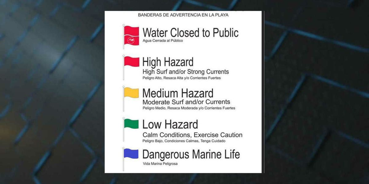 Double red flag warning issued across beaches in Myrtle Beach