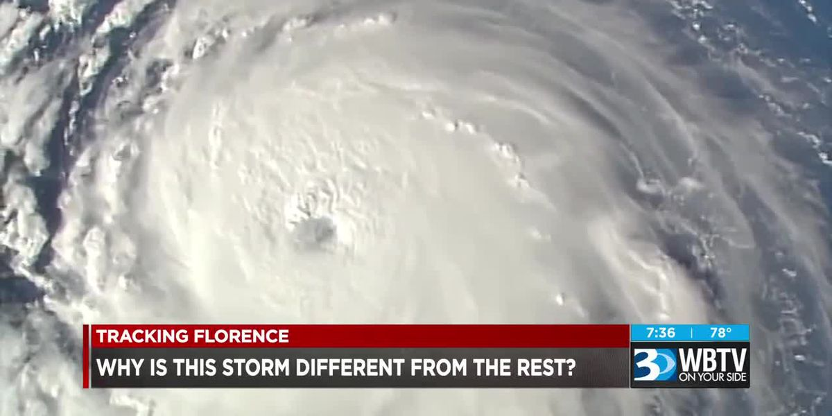 Getting prepared for Hurricane Florence in the Carolinas