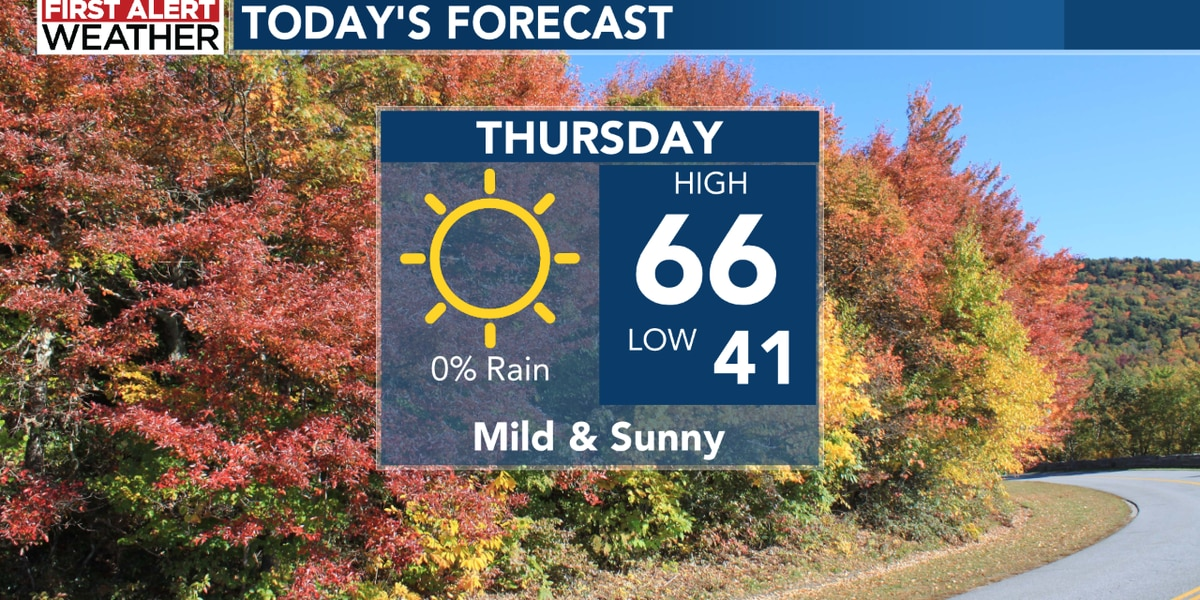 Chilly, brisk start to a sunny and mild Thursday