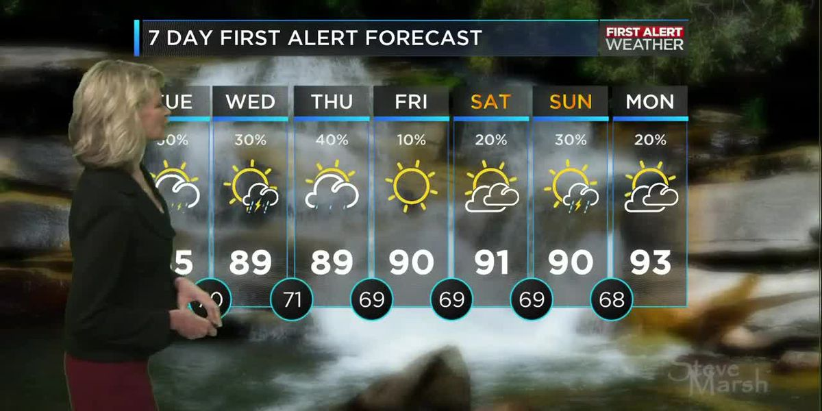 First Alert Forecast: Monday, June 17 @4pm