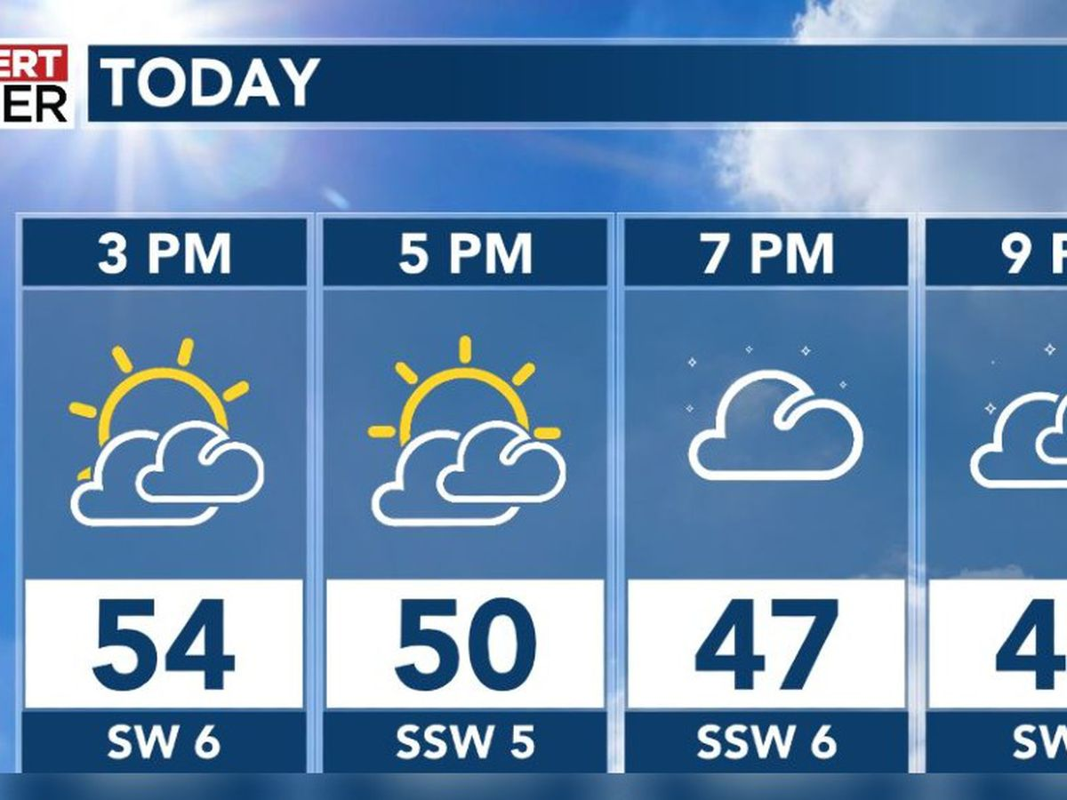 Temperatures fluctuate, but mostly dry into MLK Day holiday weekend