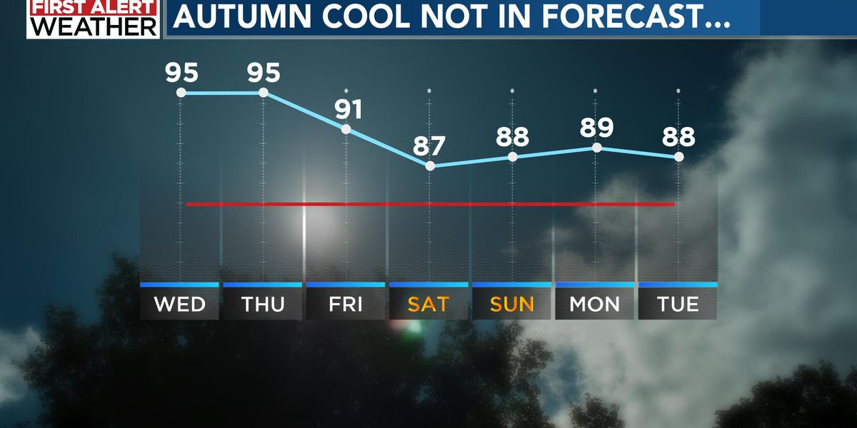Record-challenging heat expected over next two days