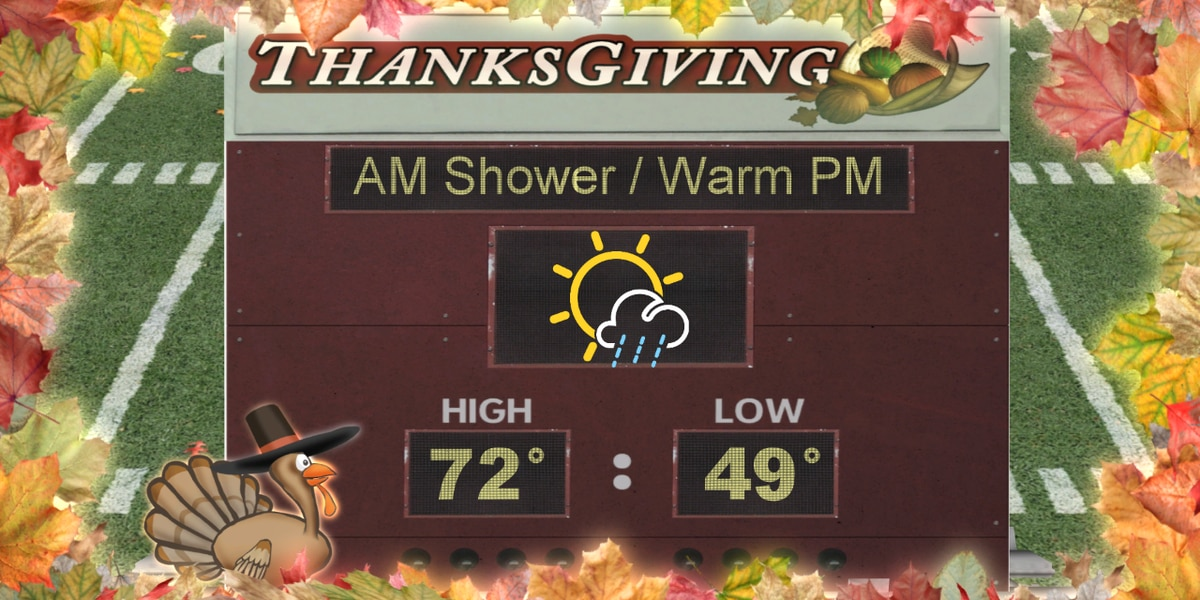 Here's your Thanksgiving forecast