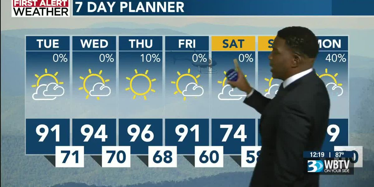Heat, haze and humid hang around the midweek