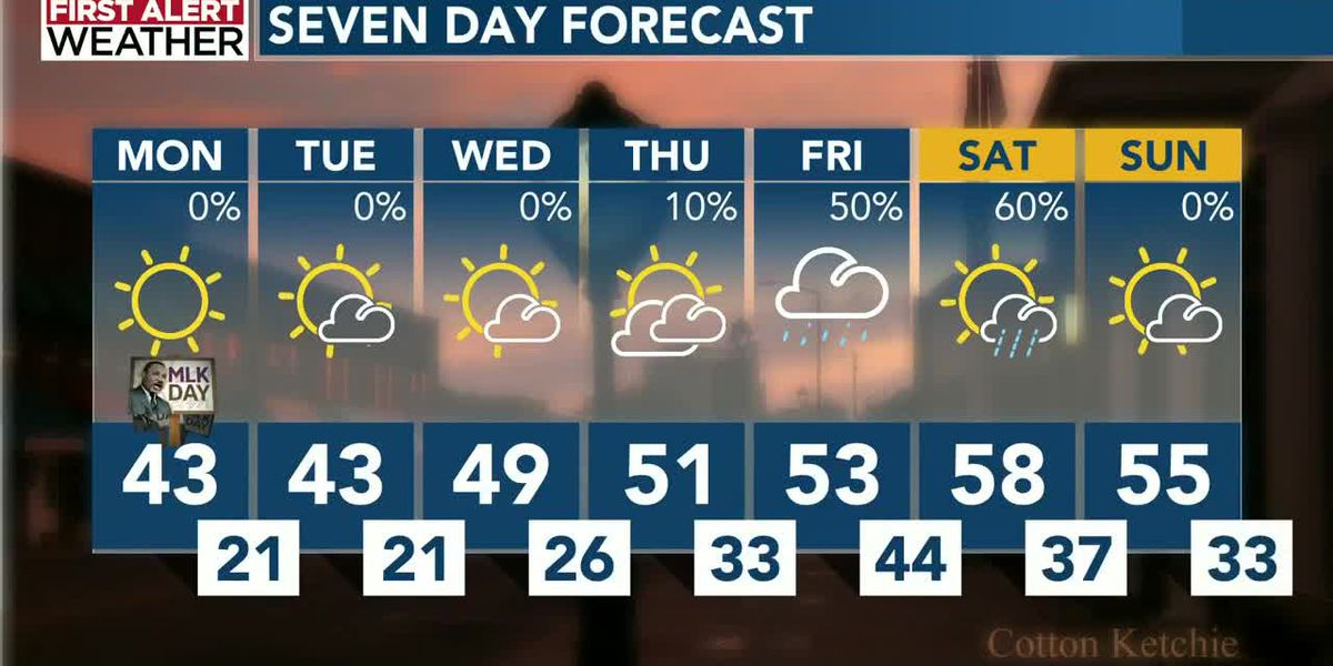 Dangerously cold temperatures expected Monday night into Tuesday