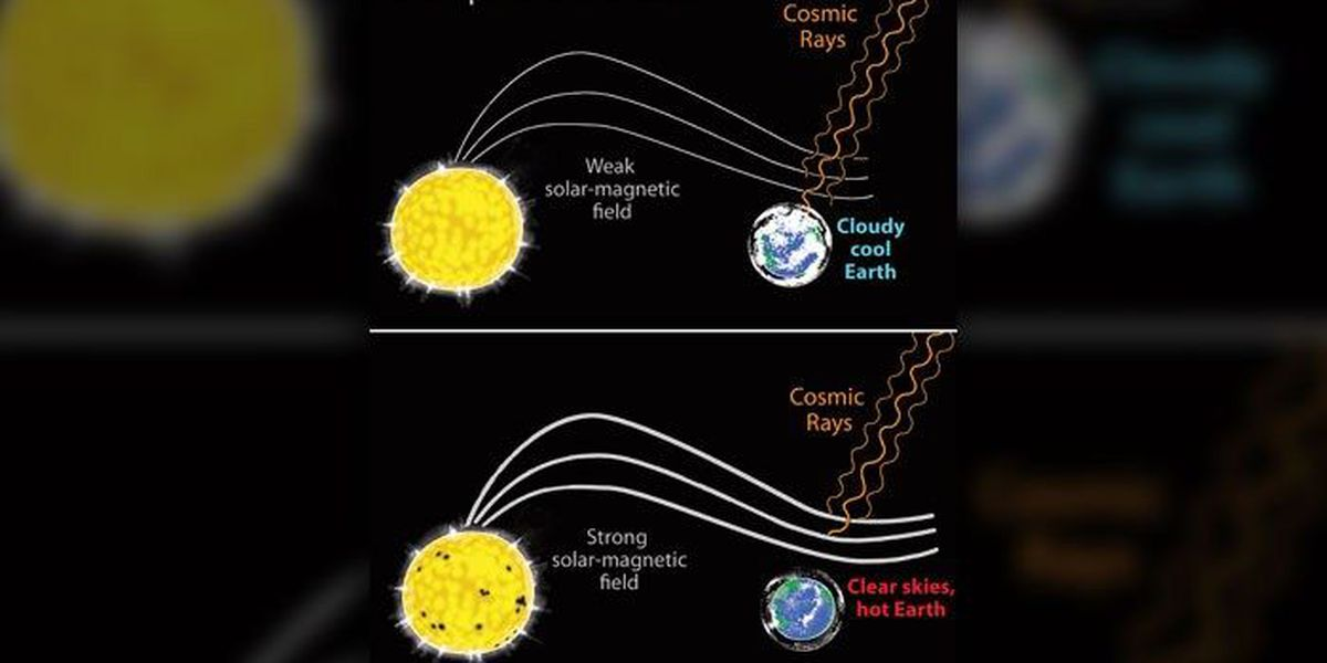 BLOG: How does a cooler sun yield a warmer earth?