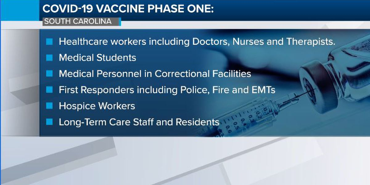 South Carolina gets ready to receive first shipments of COVID-19 vaccine