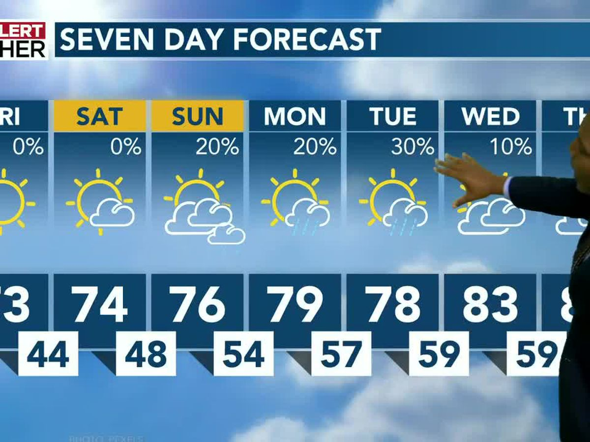 Sunshine, above-average temperatures last through the weekend