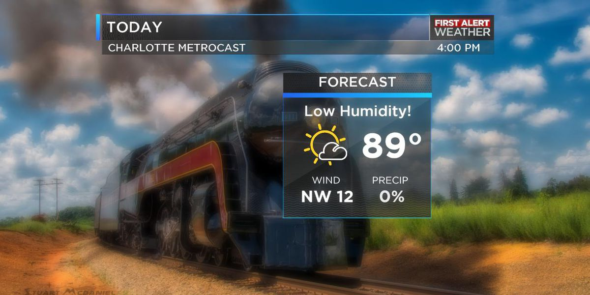 Pleasant weather expected for start of summer