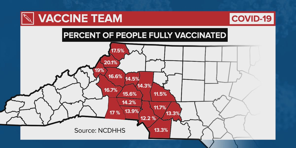 Many rural counties outpacing NC cities in vaccinations