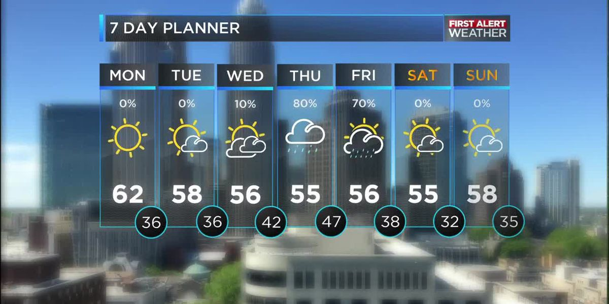 WBTV Monday morning forecast