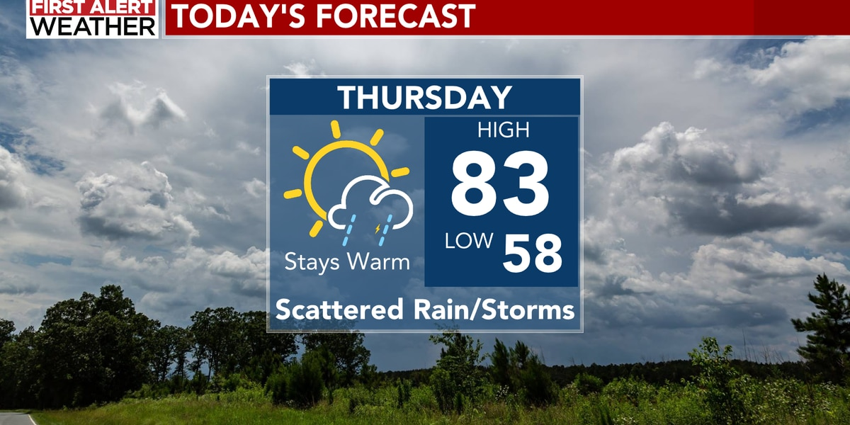 Widely scattered rain and storms develop late today into the weekend