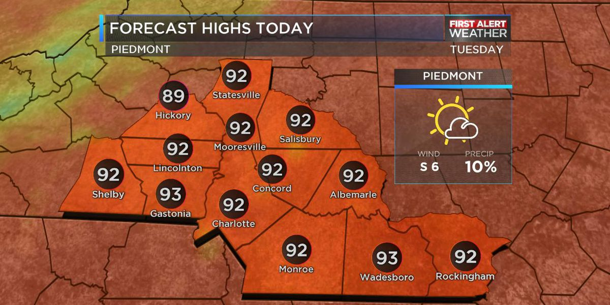 Sunny and hot, humidity not as high