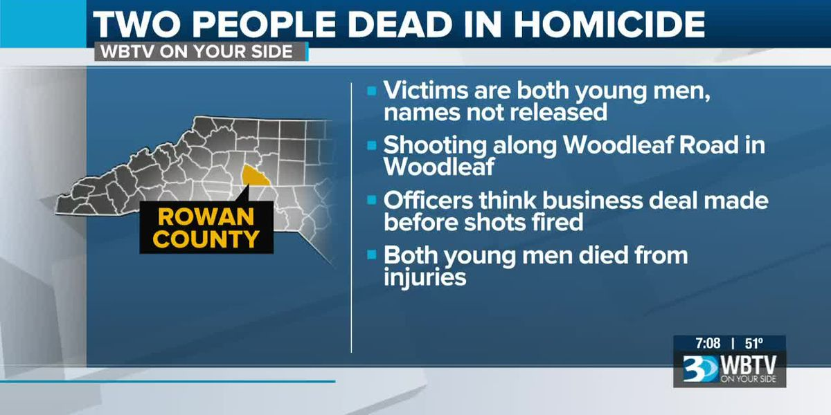 2 young men dead after shooting each other over 'failed financial transaction' in Rowan County