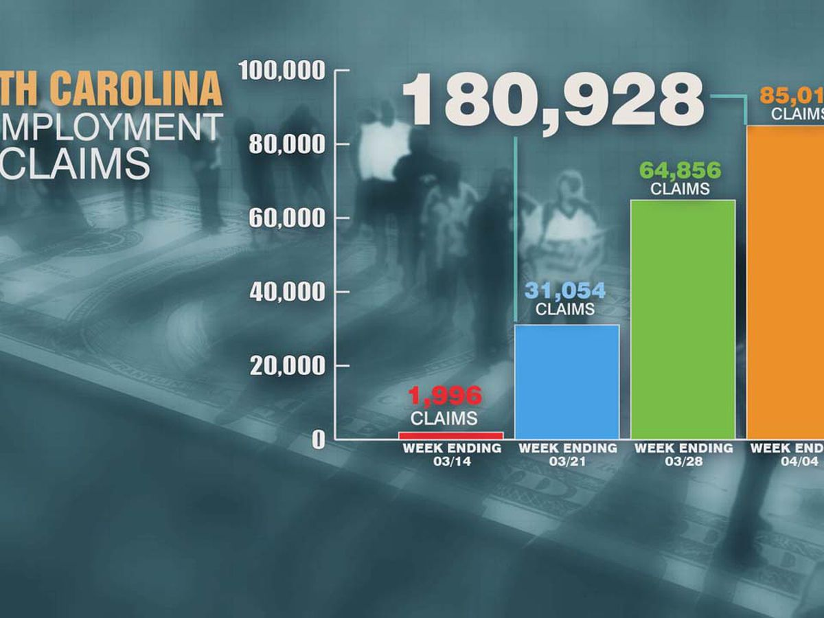More than 180,000 SC residents out of work, some still unable to get unemployment benefits
