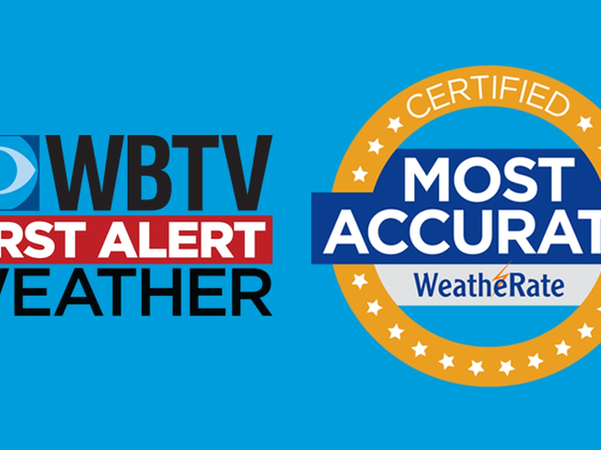 "WBTV First Alert Weather earns ""Most Accurate"" fourth consecutive year"