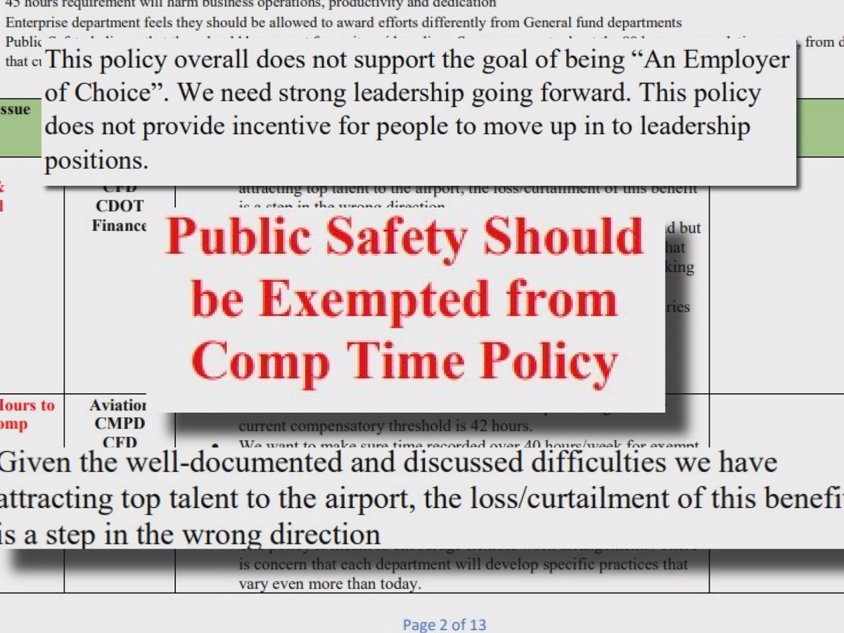 No more comp time for City of Charlotte employees