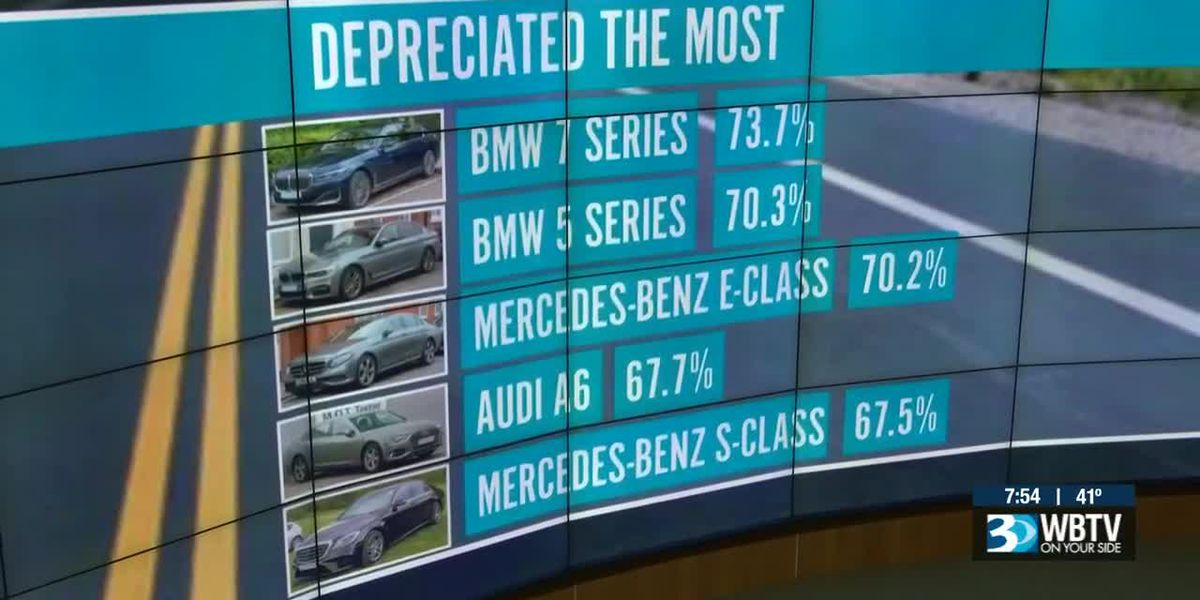 3 Things to Know: Car values