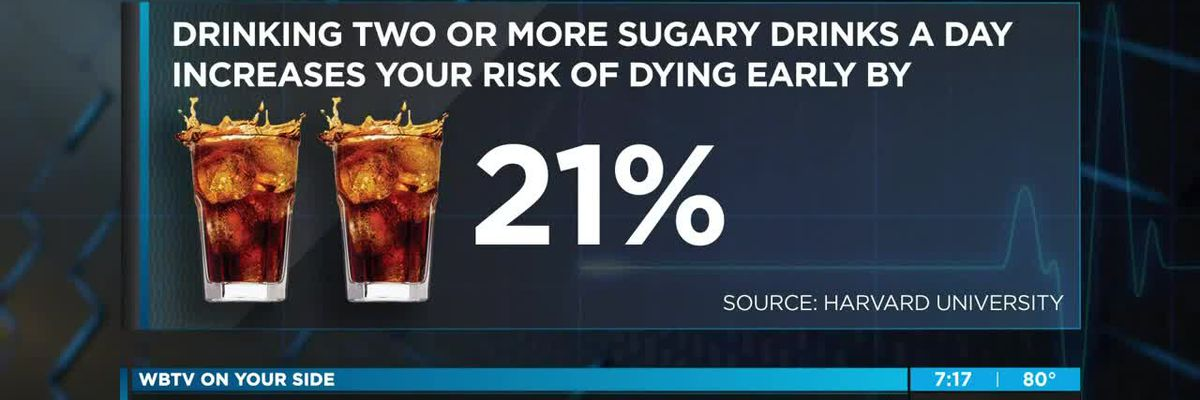'That has to give you pause.' Charlotte cardiologist on Harvard study linking sugary drinks to an early death