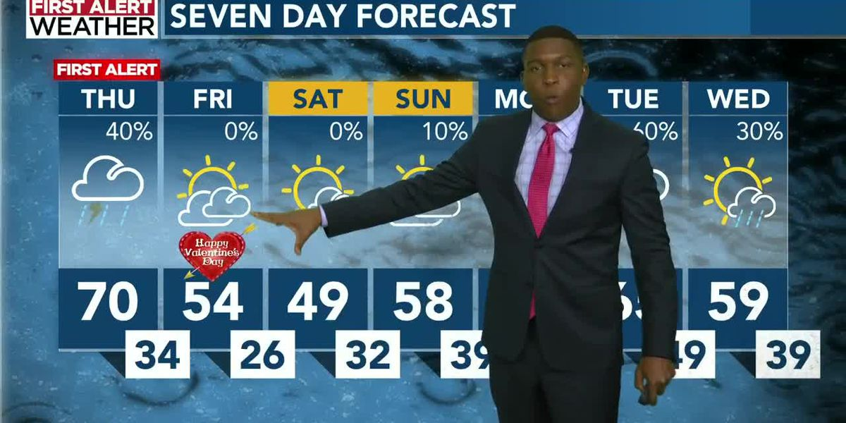 Rain gradually tapers off, cold air moves in