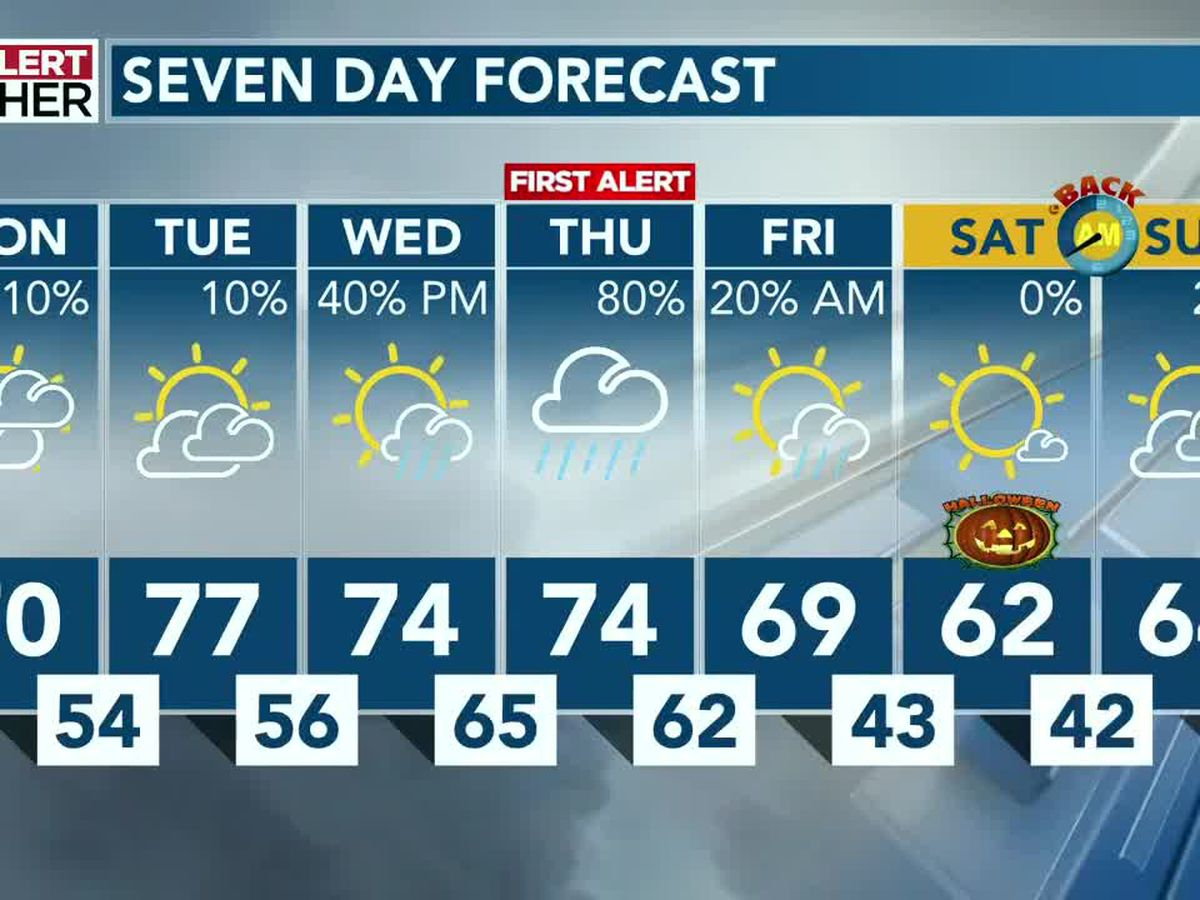 Clouds gradually depart allowing late-day sunshine to break through
