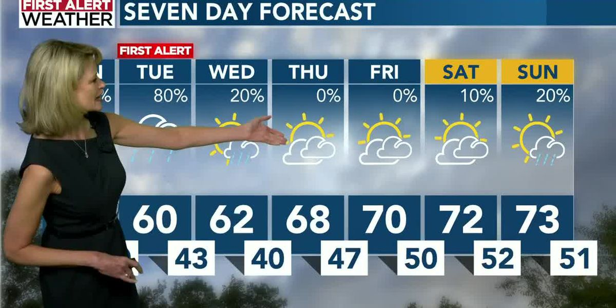 Nice today - but a First Alert for Tuesday