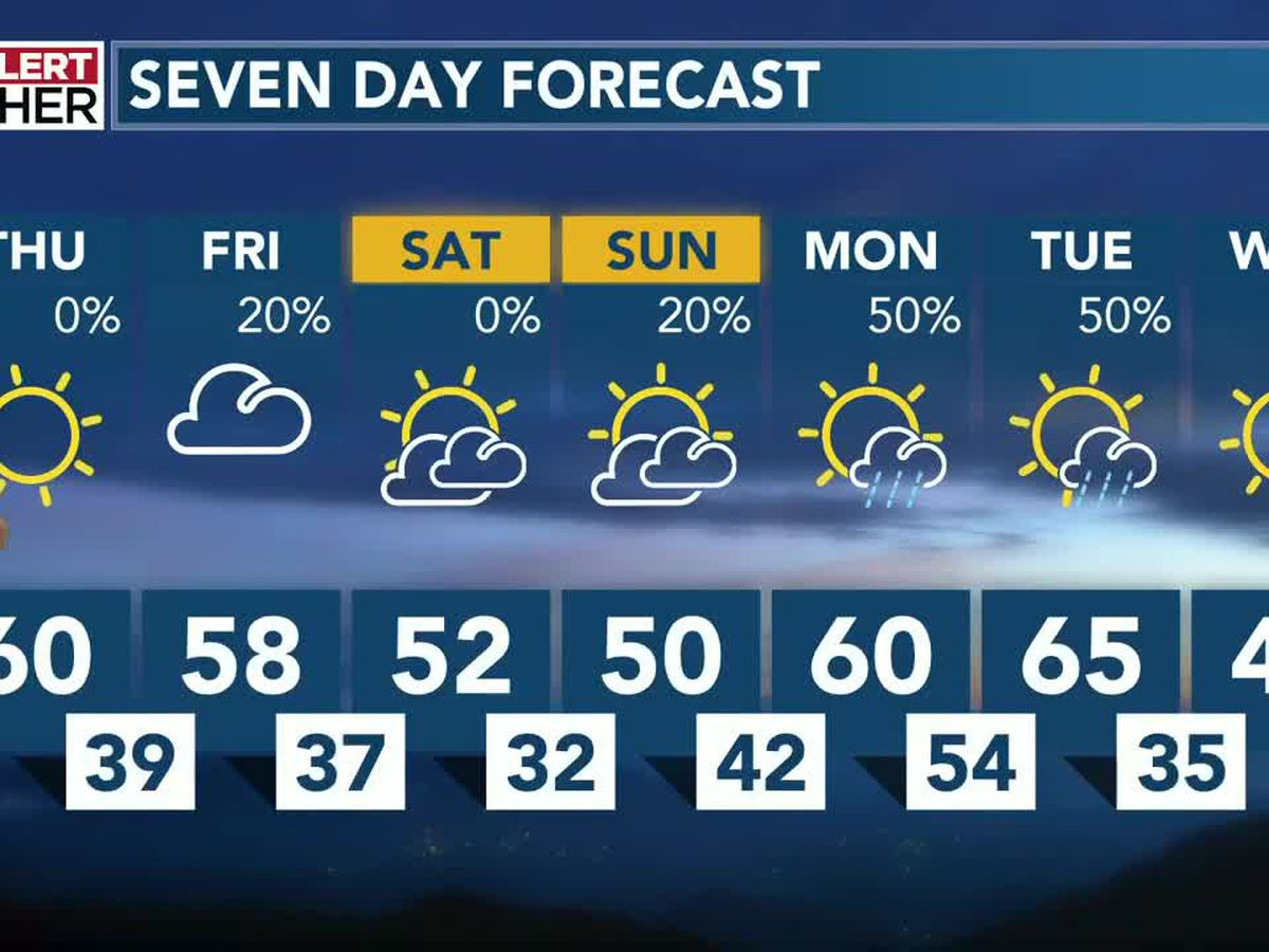 Mild weather disappears this weekend