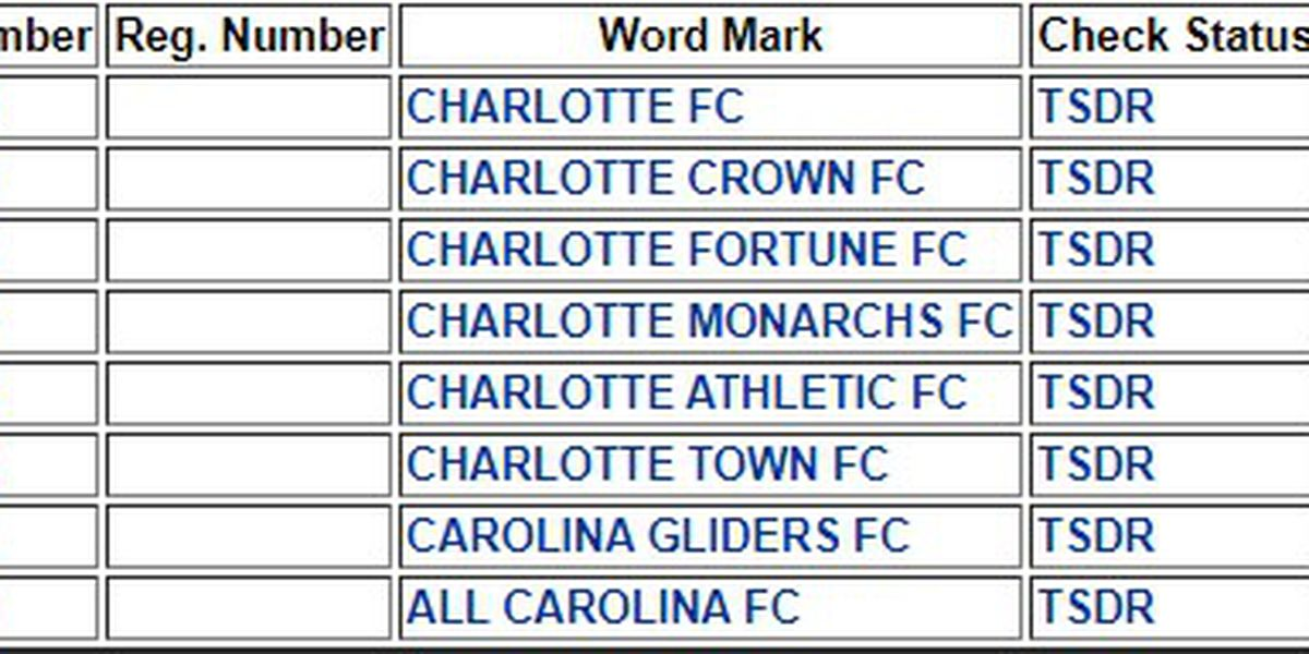 Panthers official files for list of potential Charlotte MLS team names
