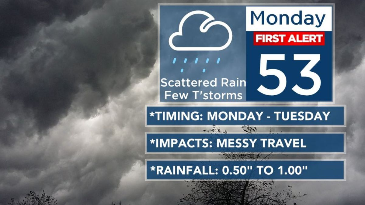 First Alert declared Monday as rain returns for evening commute