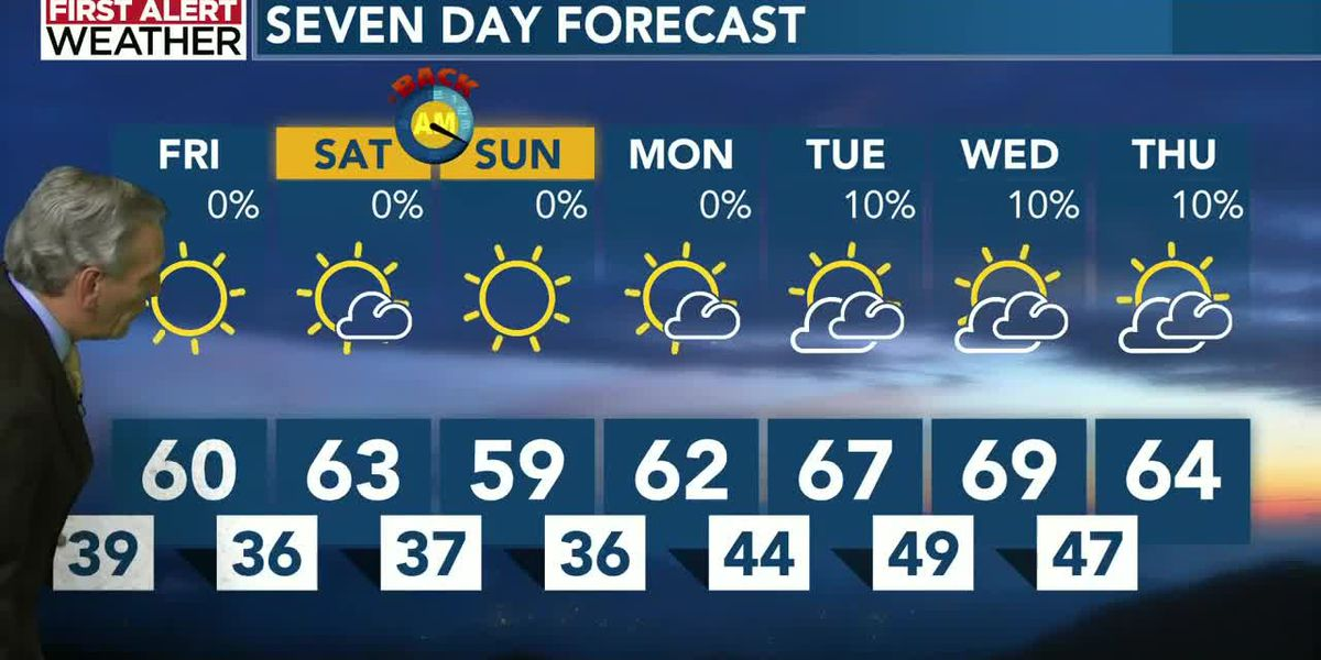 Storms will give way to a winter chill